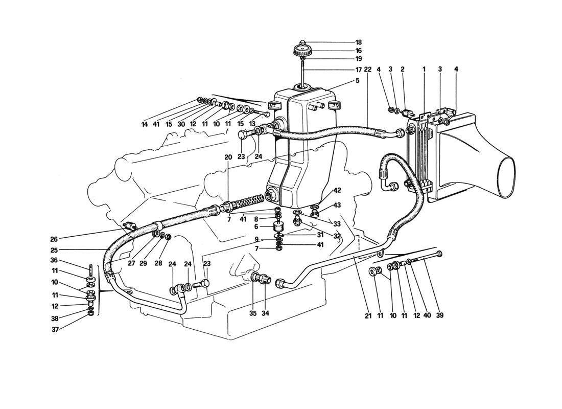 LUBRICATION SYSTEM (308 GTB)