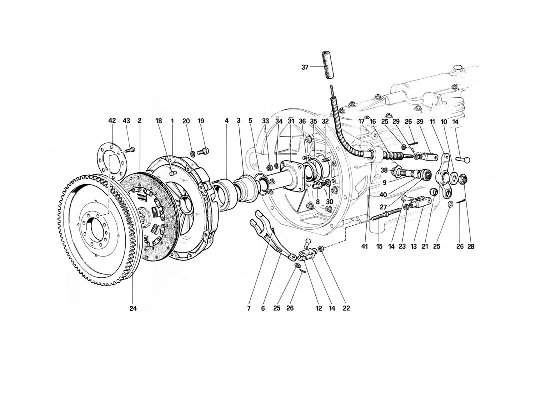 CLUTCH SYSTEM AND CONTROL (400 GT)