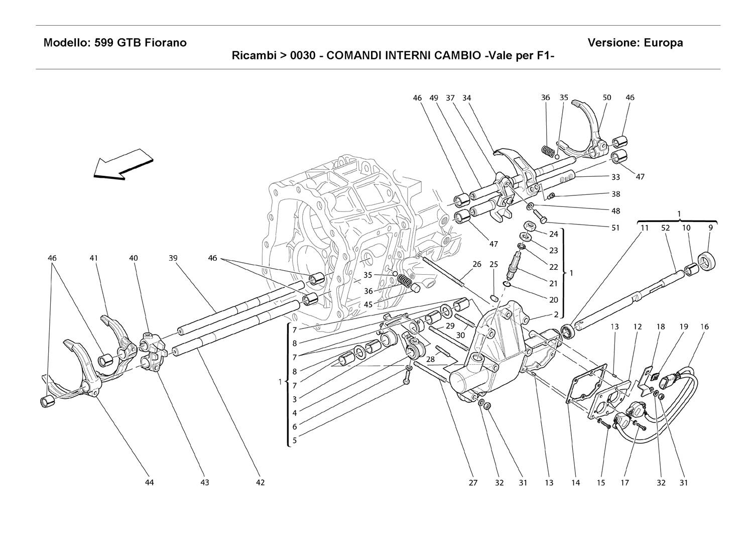 INSIDE GEARBOX CONTROLS -Valid for F1-
