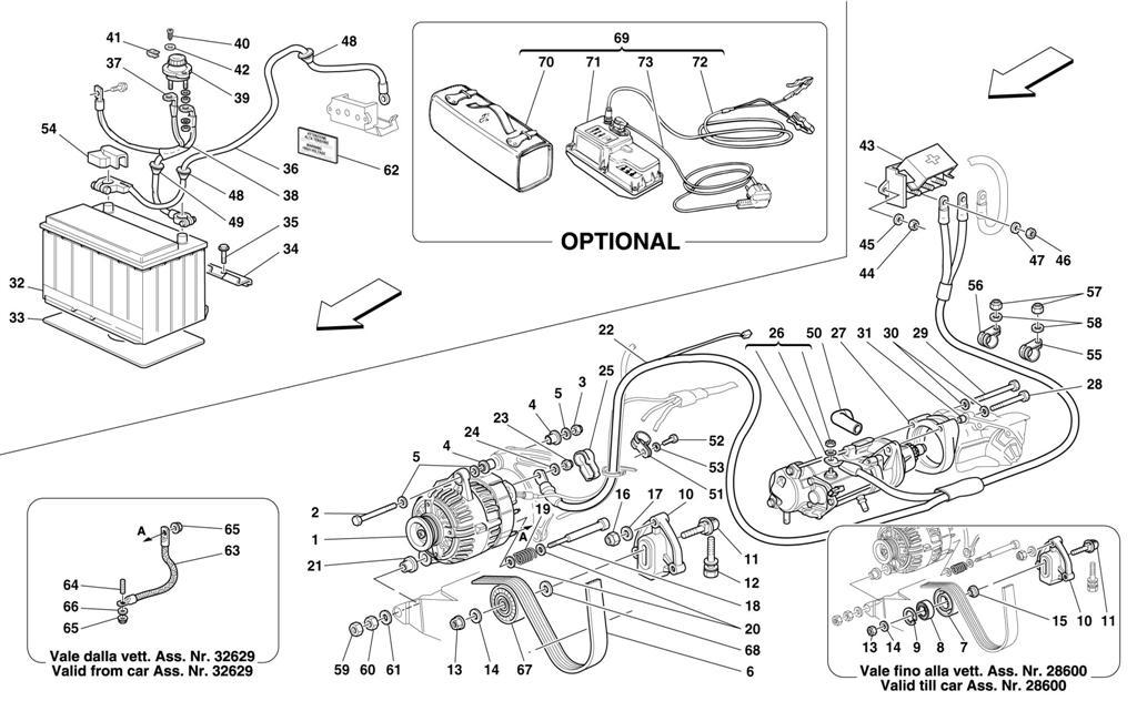 CURRENT GENERATOR - STARTING MOTOR - BATTERY