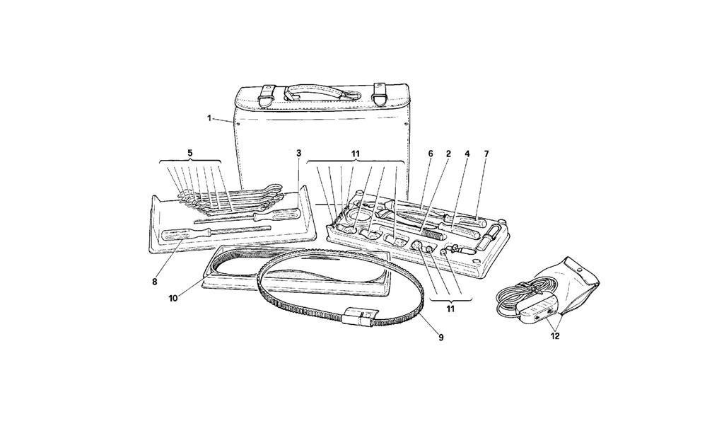 TOOL KIT AND EQUIPMENT