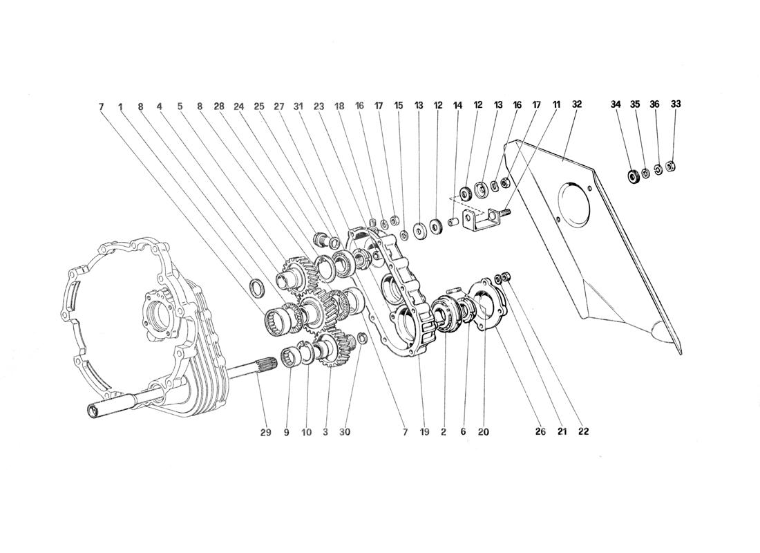 GEAR BOX TRANSMISSION