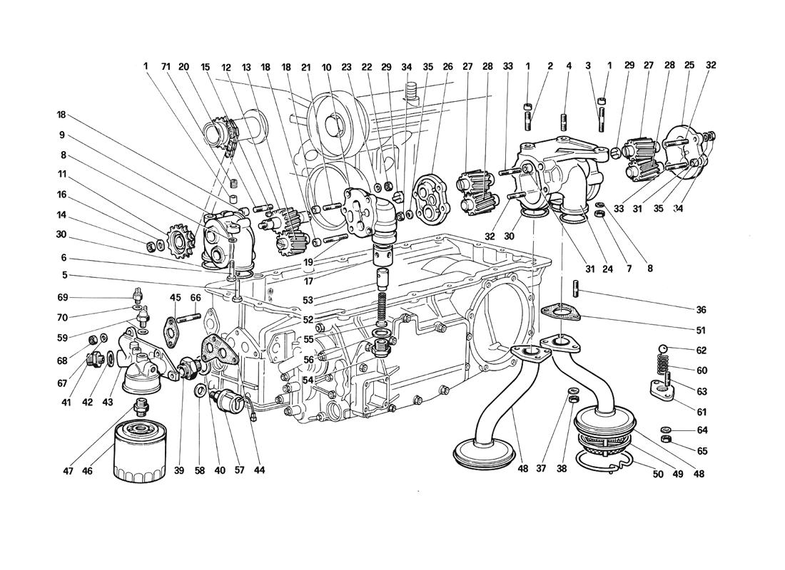LUBRICATION -PUMPS AND OIL FILTER