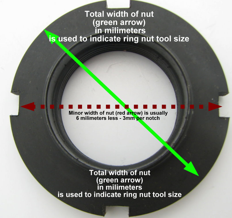 Ring Nut Measurement