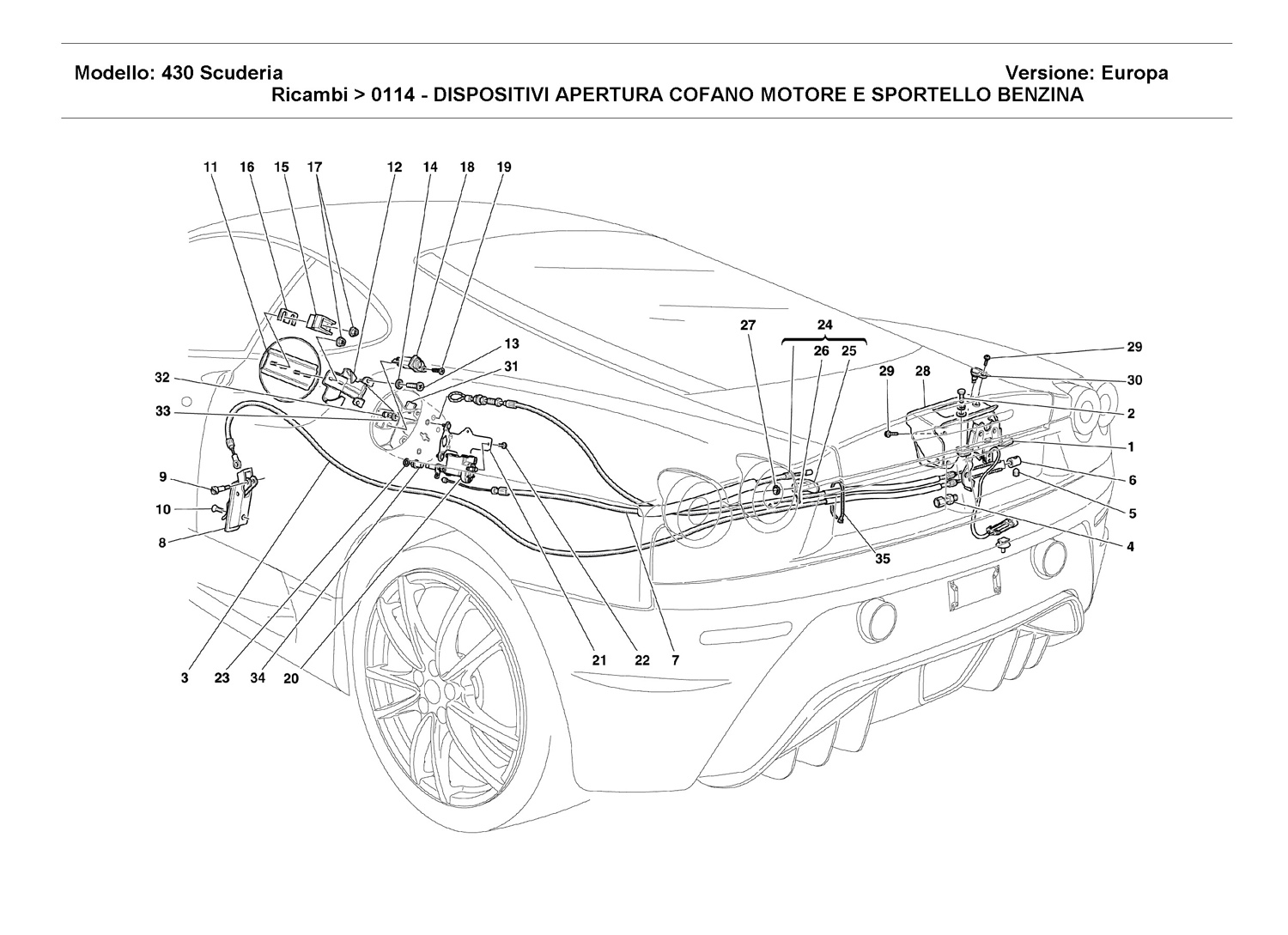 OPENING DEVICES FOR ENGINE BONNET AND GAS DOOR