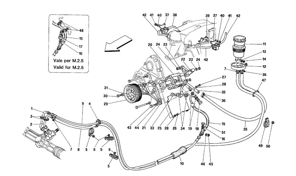 HYDRAULIC STEERING PUMPS AND PIPINGS