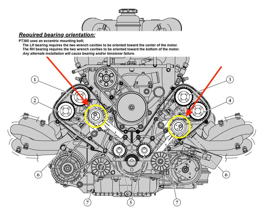 PT360 Bearing Orientation